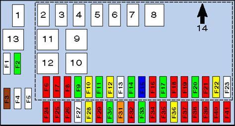zafira b fuse box diagram vauxhall zafira b fuse box diagram vauxhall insignia