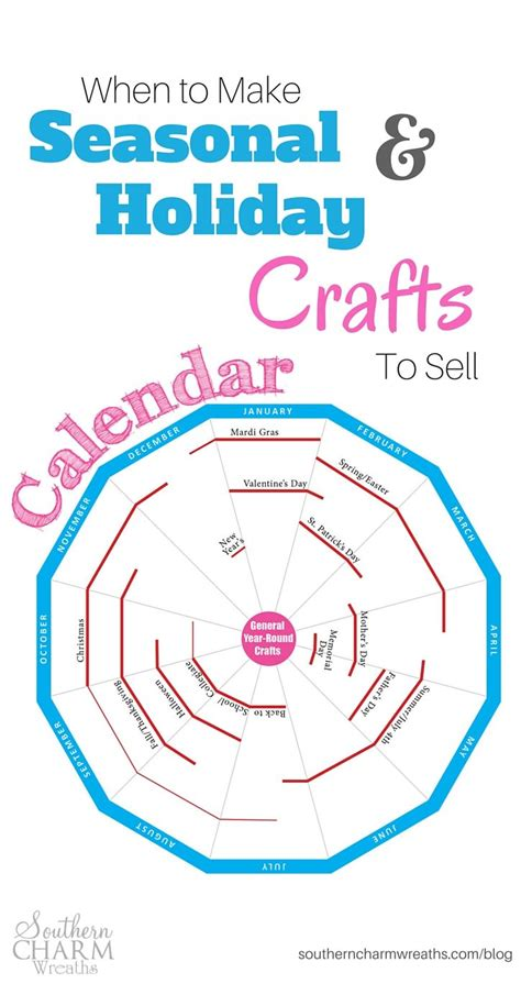 how to make calendars to sell when to make seasonal crafts to sell crafting