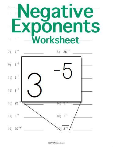 Negative And Fractional Exponents Worksheet by Fractional And Negative Indices Questions And Answers