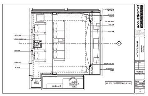 A Frame House Plans With Basement by Garage Home Theater Part I Sound Amp Vision