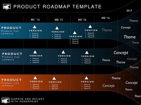 product roadmap presentation template 50 best images about product roadmaps on
