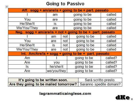 tavola verbo essere pin tabella coniugazione verbo essere inglese on