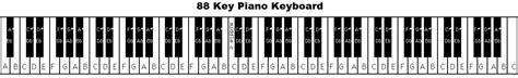 keyboard layout piano piano keyboard diagram keys with notes