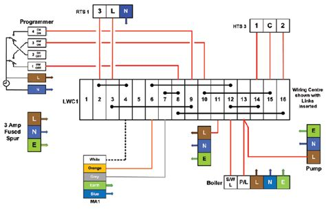 drayton wiring centre diagram 29 wiring diagram images