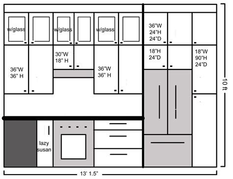 Typical Kitchen Cabinet Dimensions Standard Cabinet Width For Refrigerator Mf Cabinets
