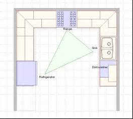 Design My Kitchen Layout How To Select Kitchen Layouts Designwalls
