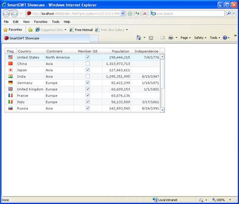 java swing grid table grid data validation sle smart gwt table editor