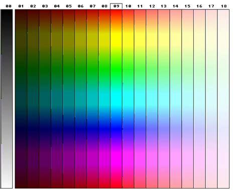 colour shades miscelleneous documents marz chemistry