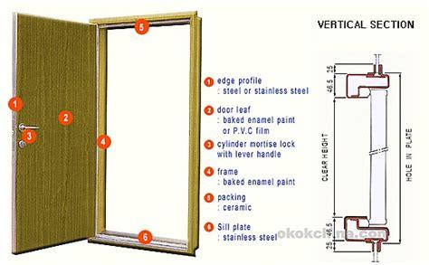 Single Door Design by Door Leaf Amp Double Leaf Blast Door With Flat Threshold