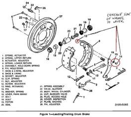 Brake Line Diagram 2001 Chevy Malibu Http Forum Davc Nl Onderwerp Remcylinder