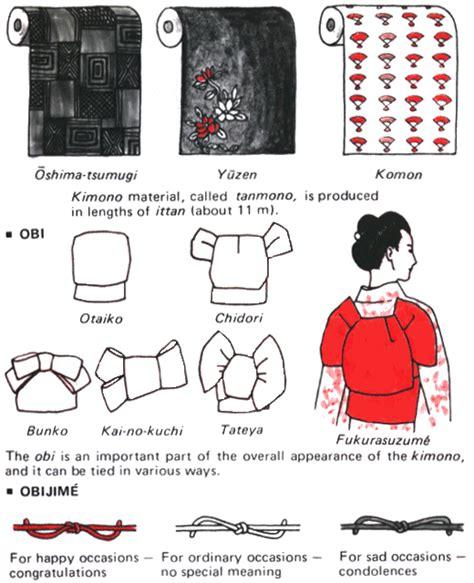 kimono pattern meanings japan national tourism organization japan in depth