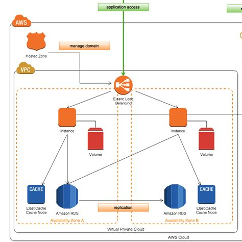 visio alternative network diagram visio alternative cacoo diagram