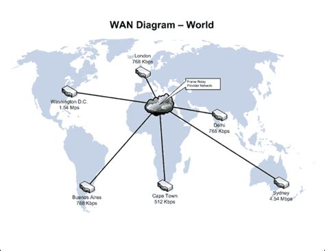 diagram of a wan different types of networks and types of network topologies