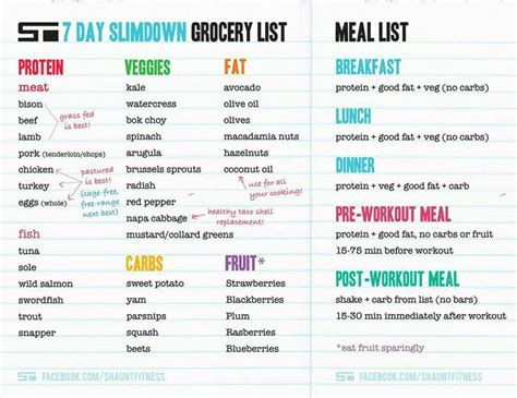 17 day diet printable shopping list best 25 healthy grocery lists ideas on pinterest