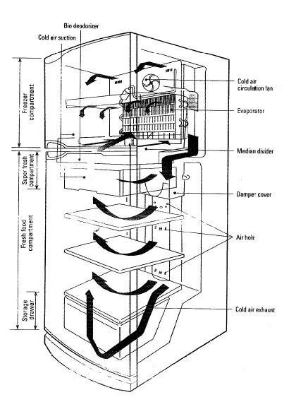 whirlpool refrigerator wiring diagram get free image about