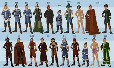 Last And And Maker zgapka do gry avatar the last airbender maker nk pl