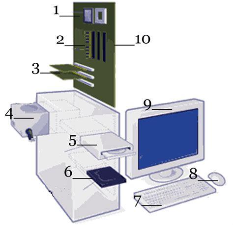 simple computer diagram computer diagram proprofs quiz