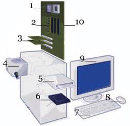 computer diagram proprofs quiz