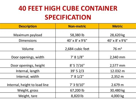 40 feet in meters types of containers