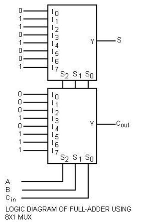 mid position valve wiring diagram mid wiring diagram site
