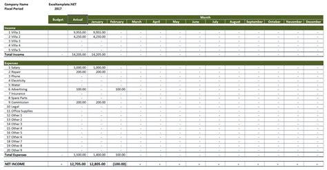 rental property income statement template rental property income and expenses excel templates