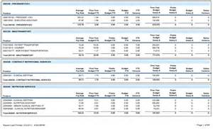 fte calculation template fte