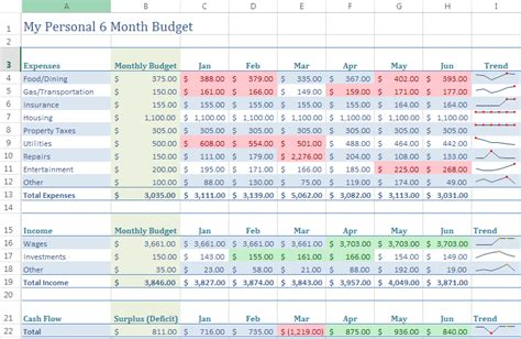 How To Set Up A Monthly Budget Spreadsheet by 28 How To Set Up A Monthly Budget Spreadsheet Expense