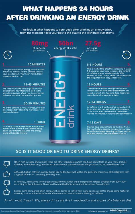 energy drink kratom das stellen energy drinks im k 246 rper an sauber drauf
