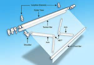 awning special offer in fort myers fl 239 208 0190