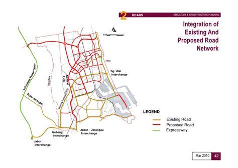 External Disk Kuantan structure infrastructure planning