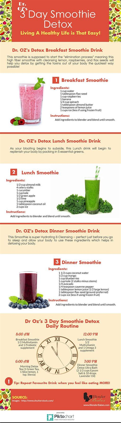 Dr Oz 5 Day Detox by 25 Best Ideas About Smoothie Cleanse On