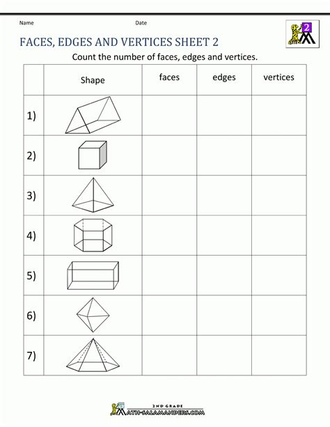 worksheet shapes grade 3 how to draw 3d shapes worksheet 3d shapes worksheets 2nd