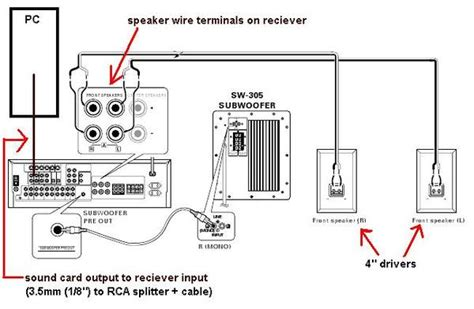 probleme jl audio fathom   sur le forum