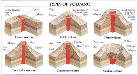 list of volcanic eruptions volcanoes list el chichon wikiversity