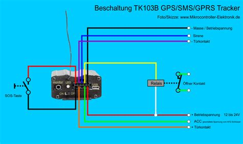 Gps Tracker Auto Akku by Gps Tracker Tk103b Auto Alarmanlage Und