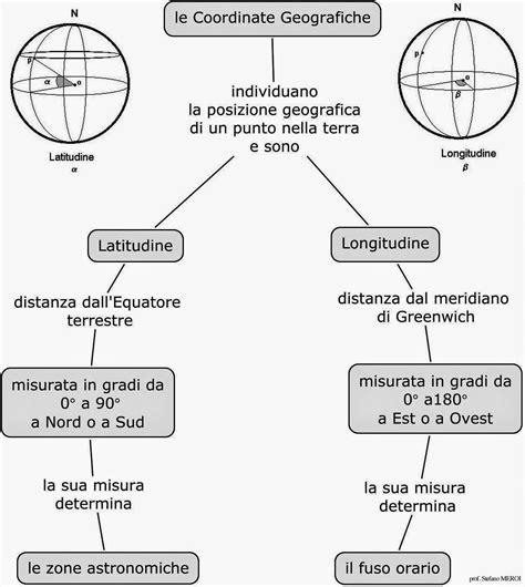 test ingresso scienze della formazione primaria 2014 diario di scuola il reticolato geografico in 1d