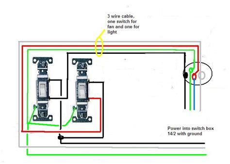bedroom wiring diagram wiring a bedroom 28 images wiring a bedroom diagram