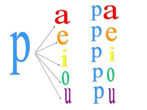 N Y L A letra p y l