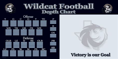 blank football depth chart template images