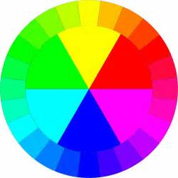 Teen Bedroom Idea - 1000 images about circulo cromatico on pinterest color wheels colour wheel and google
