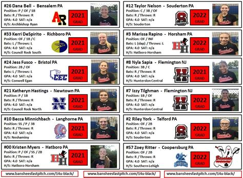 Create A Softball Profile Pictures To Pin On Pinterest Pinsdaddy Soccer Team College Recruiting Brochure Template