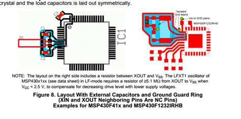 layout guidelines for crystal resolved pcb design around 32768hz crystal msp low