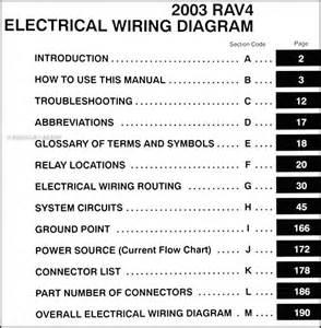 2003 toyota rav4 wiring diagram manual original