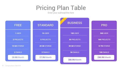 Best Sales Deck Powerpoint Templates Slidesalad Best Sales Powerpoint Presentations Template 2