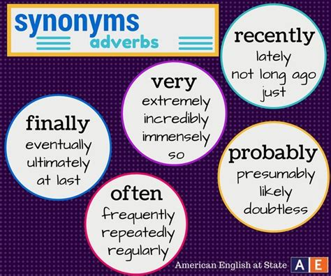 148 best synonyms images on