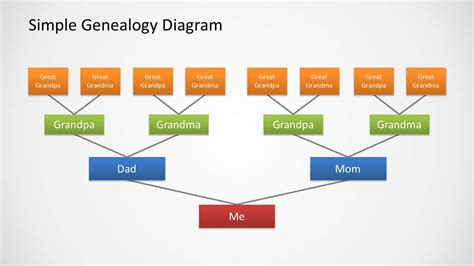 diagram of a family tree genealogy tree diagram for powerpoint slidemodel