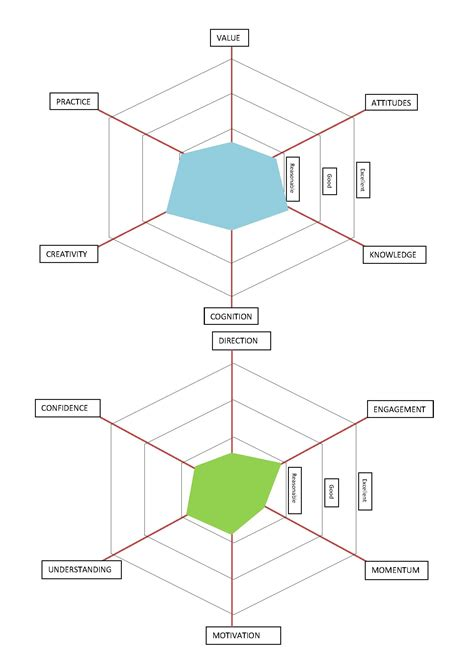 how to create a spider diagram in word how to make a spider diagram on word 28 images chi lam