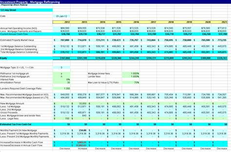 present value calculator excel template calculating the correct net