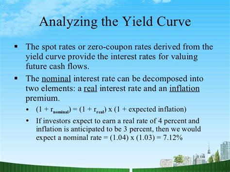 Inflation Ppt In Mba by Financial Risk Management Ppt Mba Finance