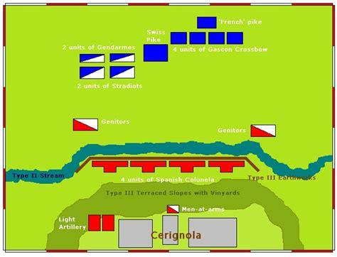 Swiss Army 1503 battle of cerignola april 21 1503 weapons and warfare